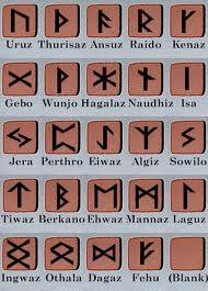 Runes : Alphabet et symbolisme